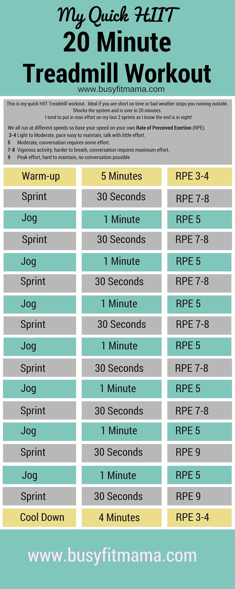 Quick HIIT 20 Minute Treadmill Workout